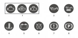 Semnificatia semnalelor de la bordul masinii